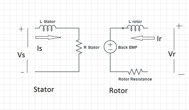 Armature Controlled DC Motor - Wikipedia