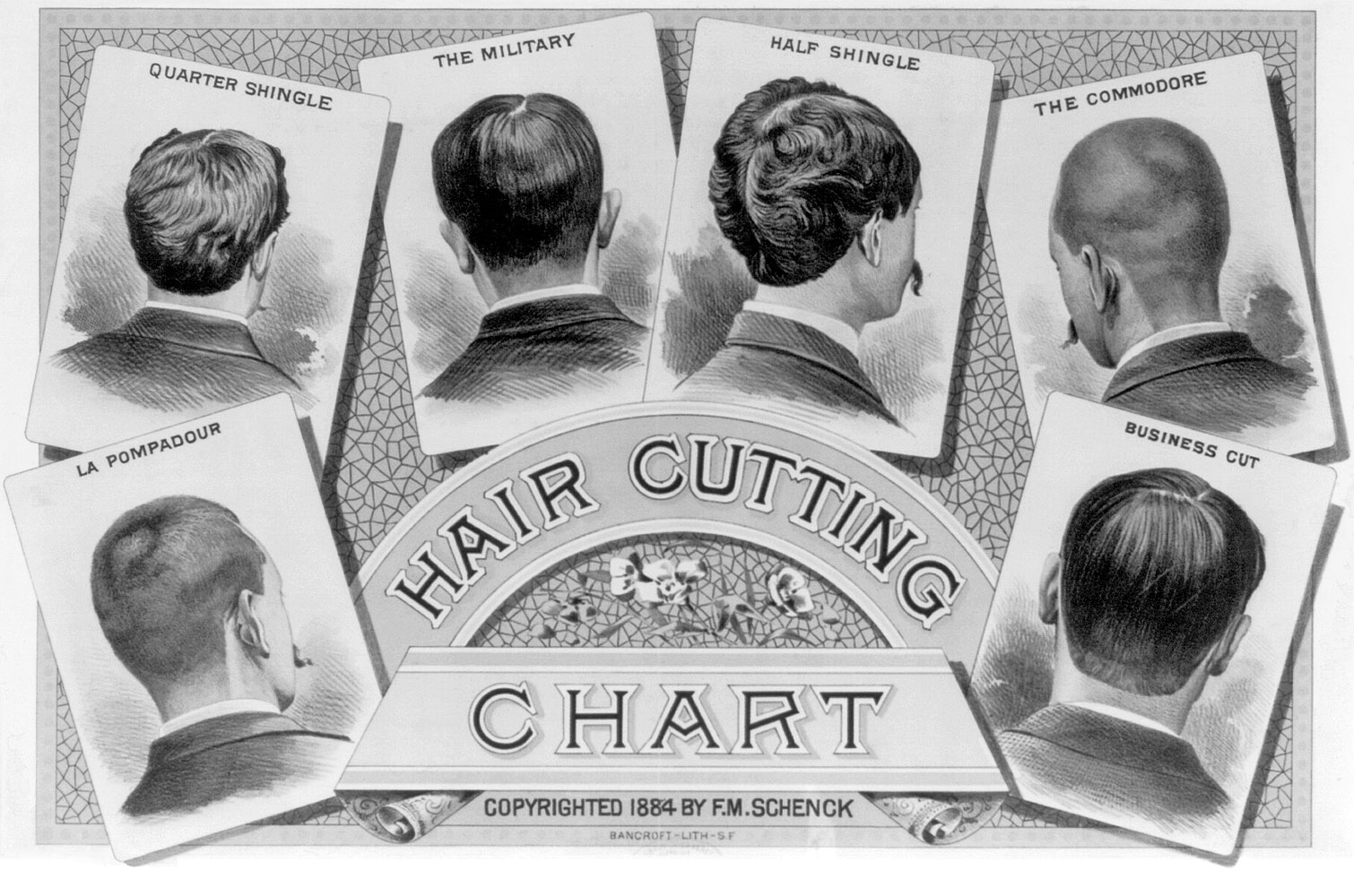 Ukraine Currency To Us Dollar Chart: Hair cutting chart 1884.jpg - Wikimedia Commons,Chart
