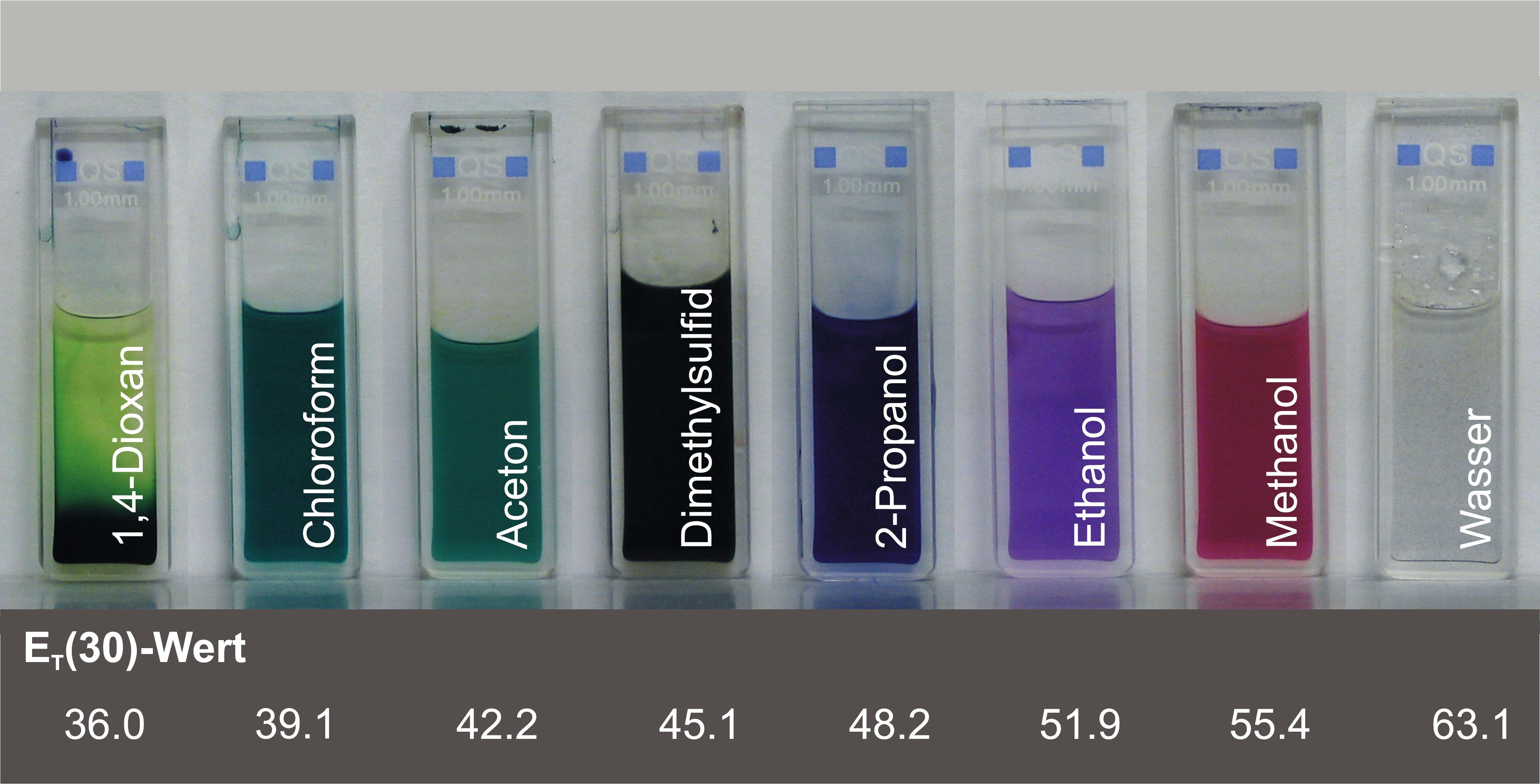 La imagen muestra distintos solventes.