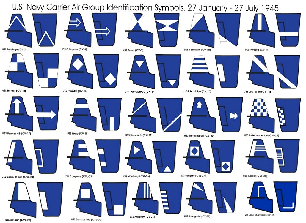Fileus Navy Air Group Symbols 1944 1945g Wikimedia Commons