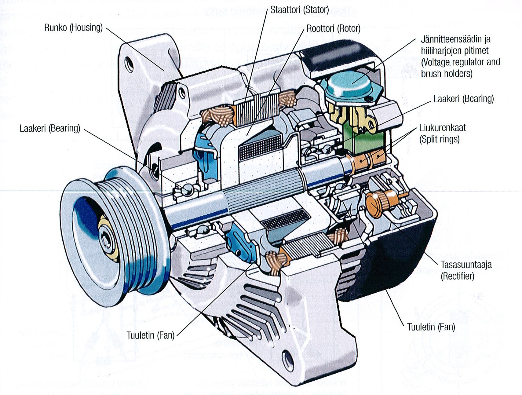 Fileautomotive Alternator Wikimedia Commons Wiring Diagram Of A Car