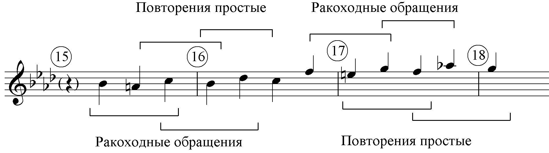 Файл:Bach-Invention-Image024-ru.jpg