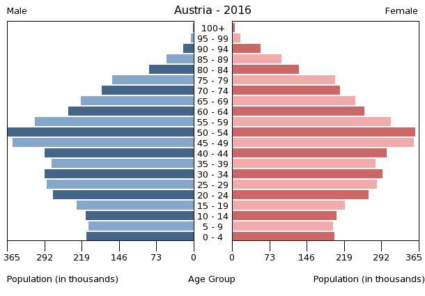 österreich Wikipedia