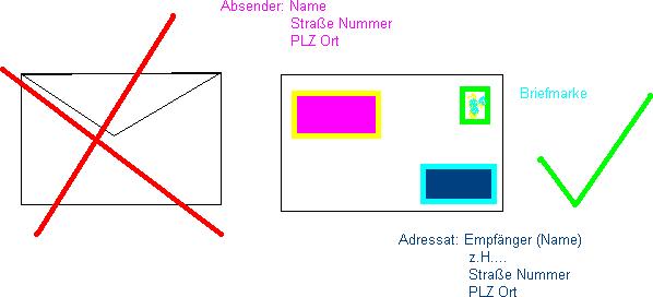 Briefumschlag Beschriften Grundschule : File briefumschlag beschriftung wikimedia commons