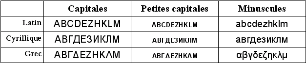 lettre capitale File:Cap min.png   Wikimedia Commons lettre capitale
