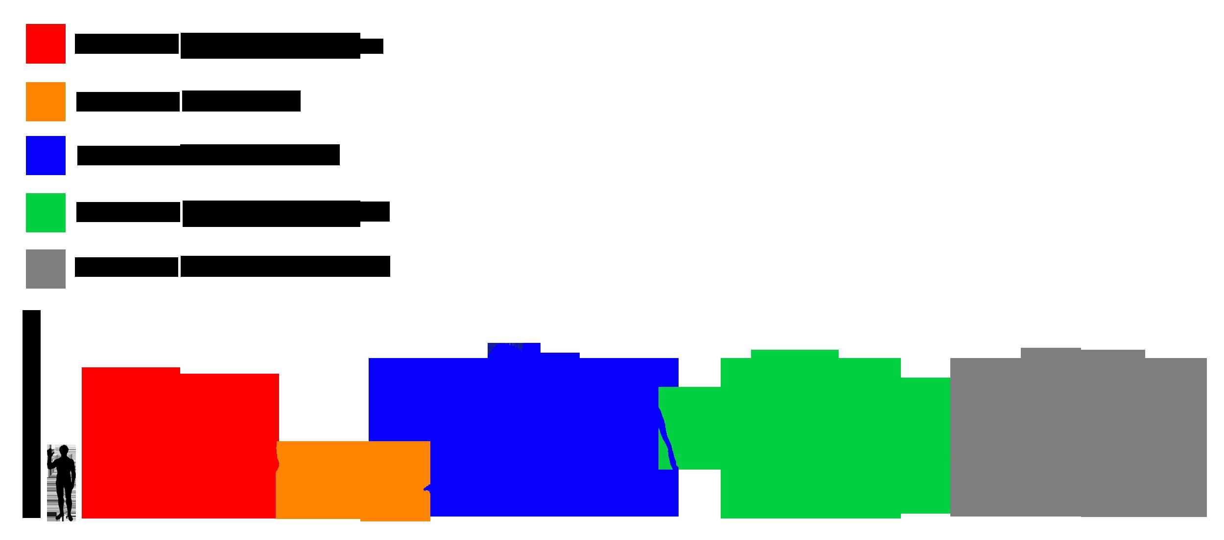 File:Mammuthus Size comparison - 125.7KB