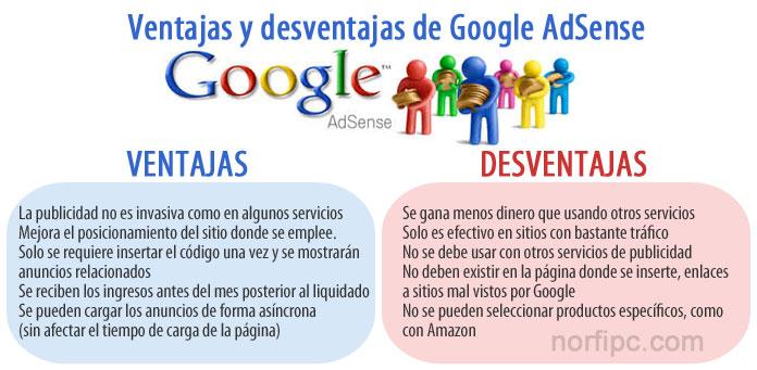 File ventajas desventajas google wikimedia for Google banco exterior