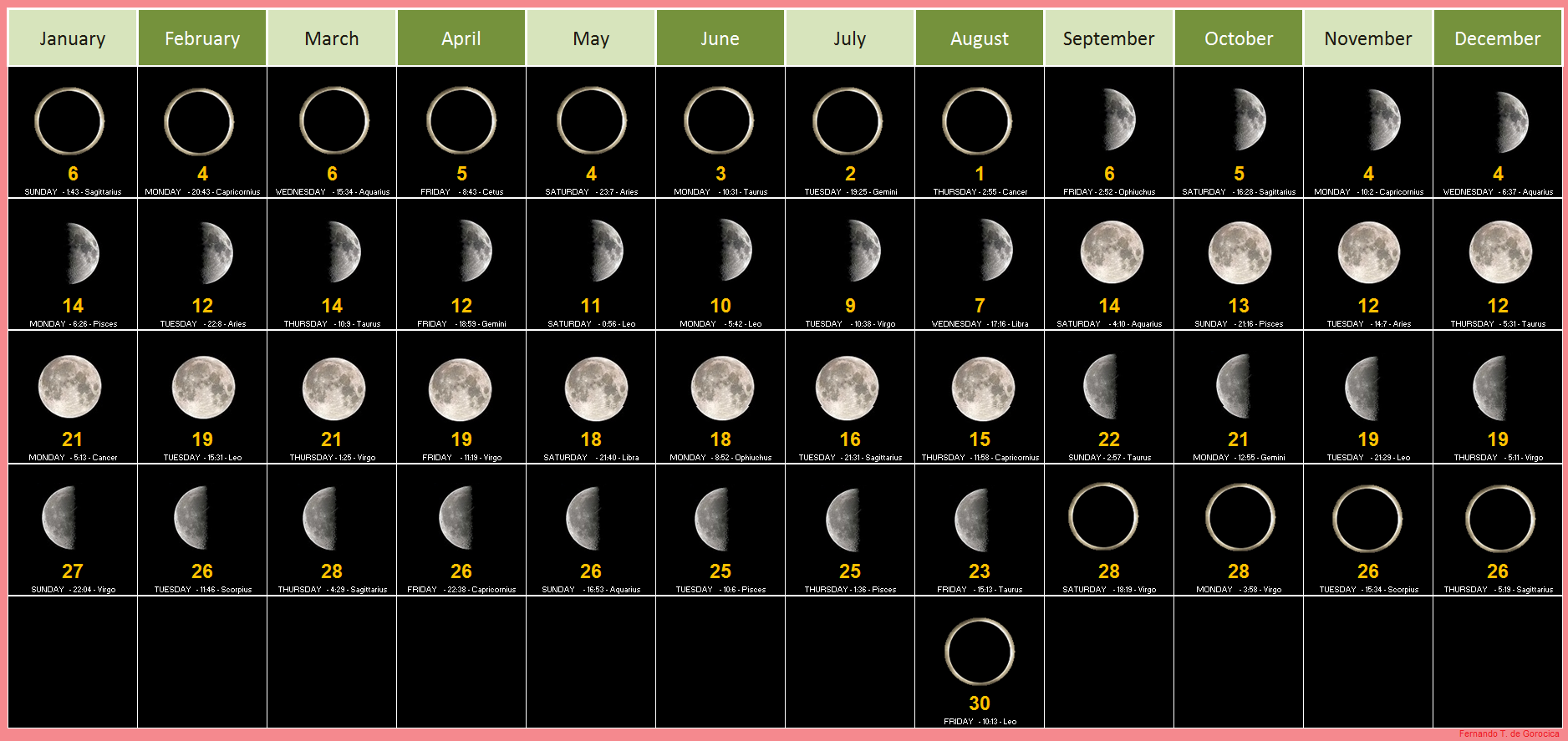 Calendario Lune Piene 2019.Calendario Lunare Wikipedia