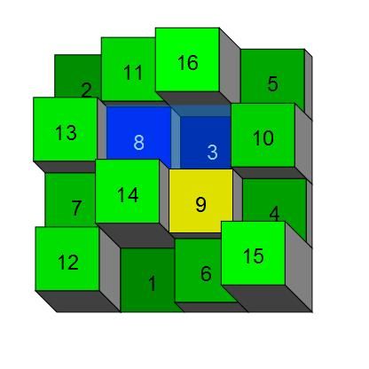 File:Associative magic square 4x4 29 jpg - Wikipedia