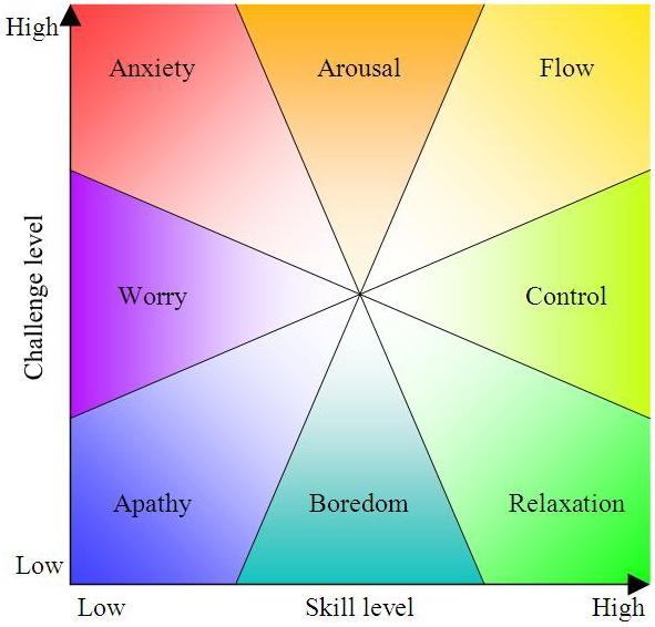 Was Macht Glücklich über Glücksfallen Und Echte Wege Zum Glück