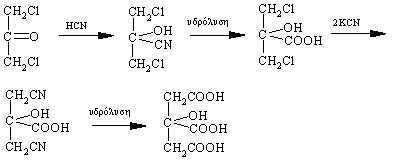 Citric acid synthetic production.jpg