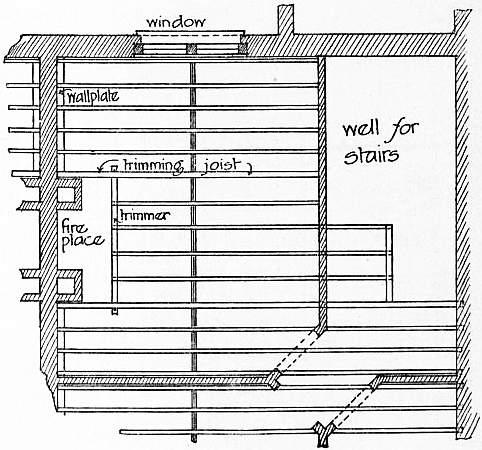 File:EB1911 Carpentry Fig. 23 - Single Floor.jpg