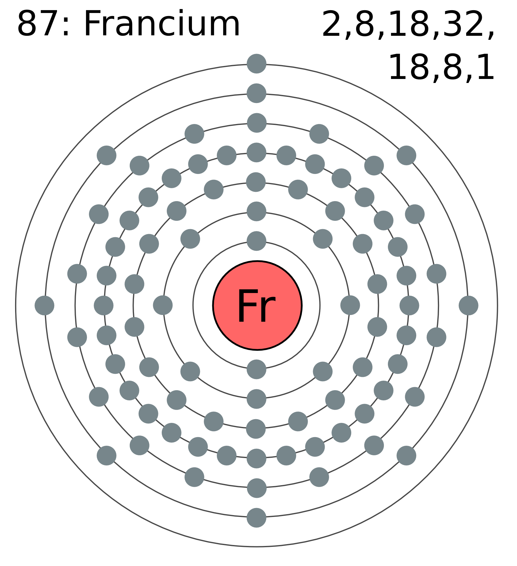 shell 087 francium .png