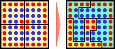 two boxes with red dots and blue dots.