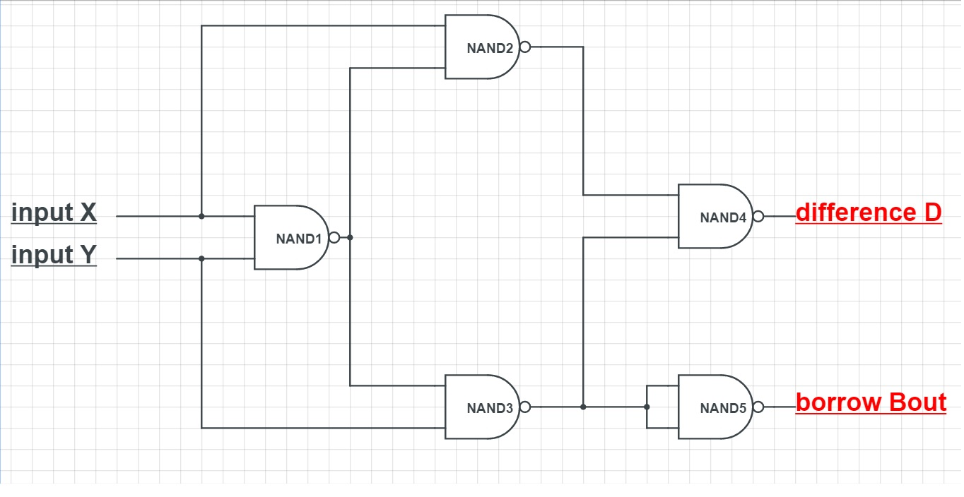Circuit Diagram Of A Nand Gate