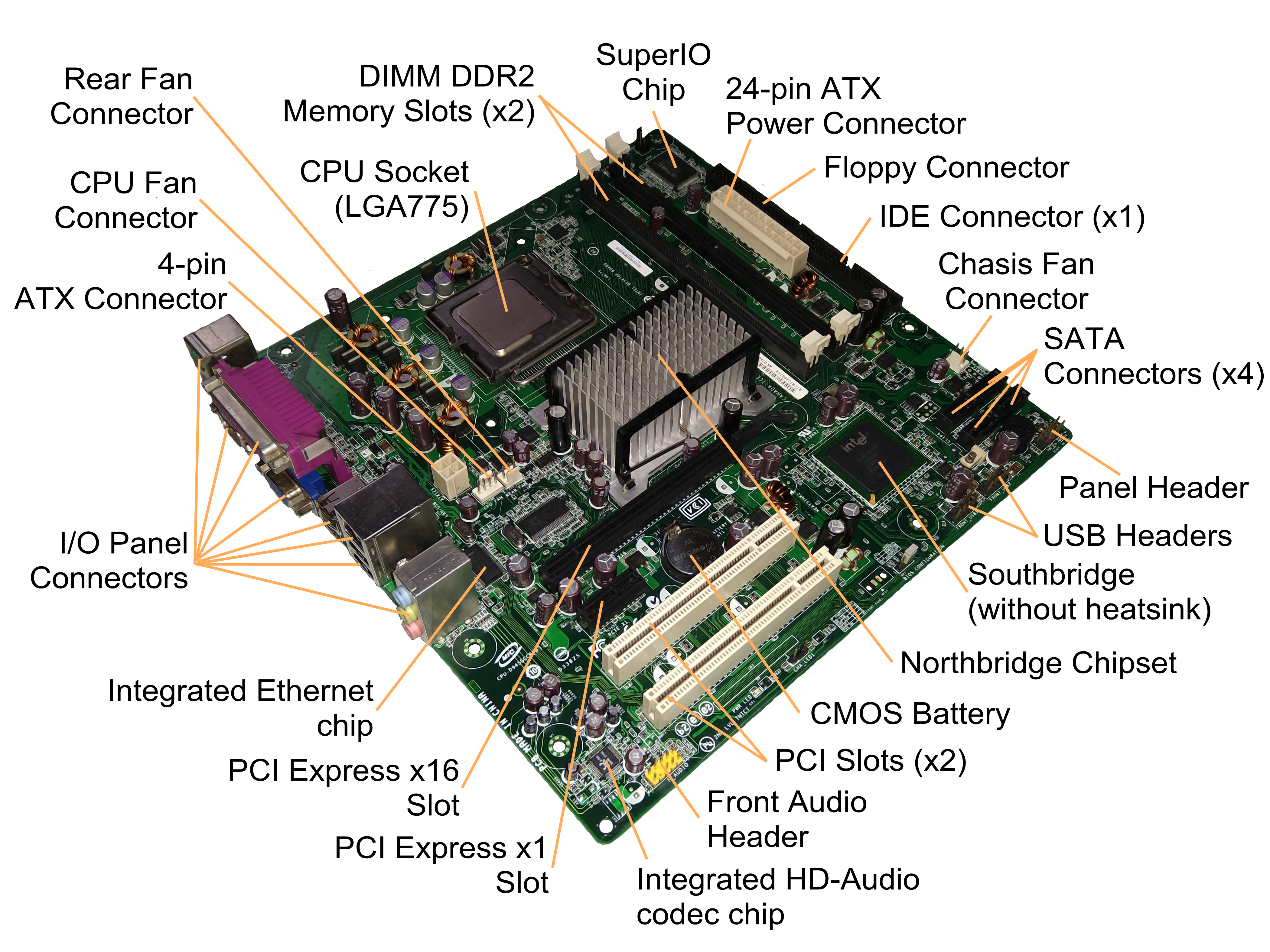 Motherboard - Wikipedia cpu connection to computer Wikipedia