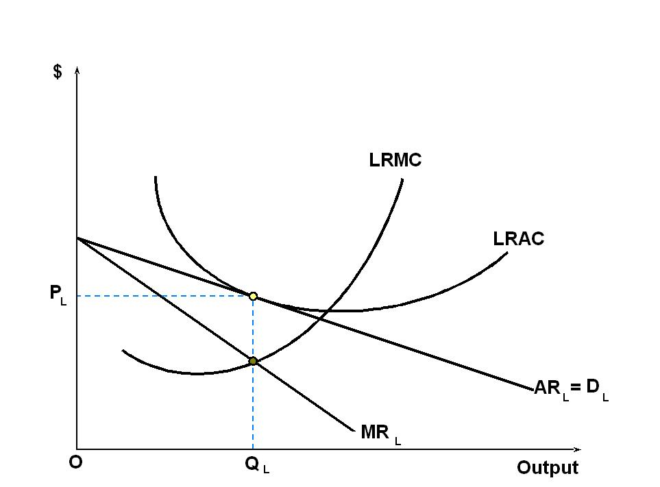 effect of oligopoly on economy A theoretical and empirical study of the effects of competition across a  to determine the effect of price  experiment on the nature of oligopoly.