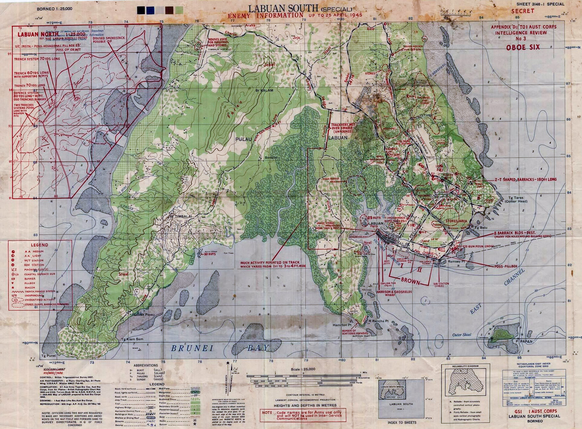Filemap of southern labuan marked with estimated japanese filemap of southern labuan marked with estimated japanese positions and allied invasion beaches as gumiabroncs Gallery
