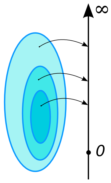 Measure illustration