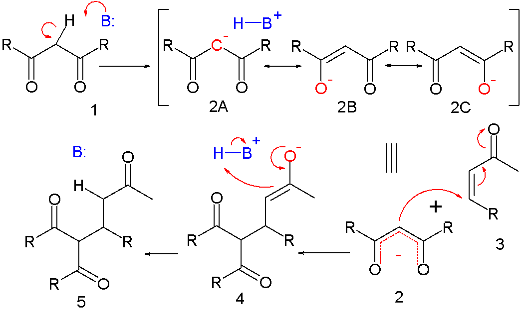 File Michael Reaction Mechanism Png Wikimedia Commons