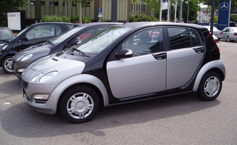 Smart Car For Sale Dealer