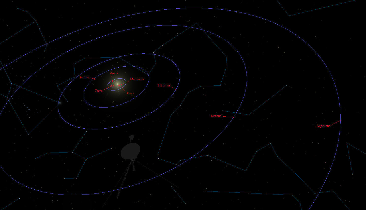 solar system voyager picture - photo #11