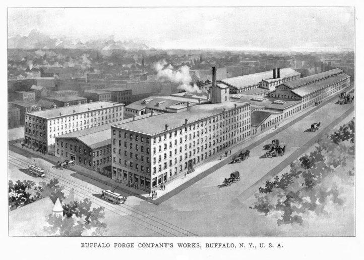 Buffalo Forge Company Wikipedia