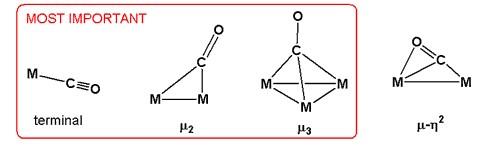 CObondingmodes2