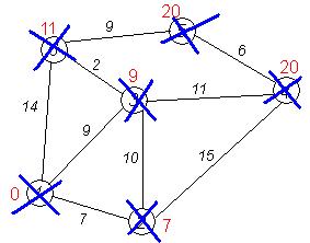 Dijkstra graph14.PNG