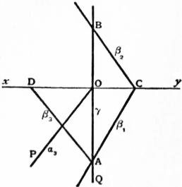 EB1911 - Geometry Fig. 40.jpg