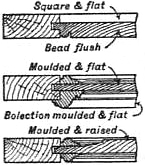 EB1911 Joinery - Fig. 11.—Forms of Panelling.jpg