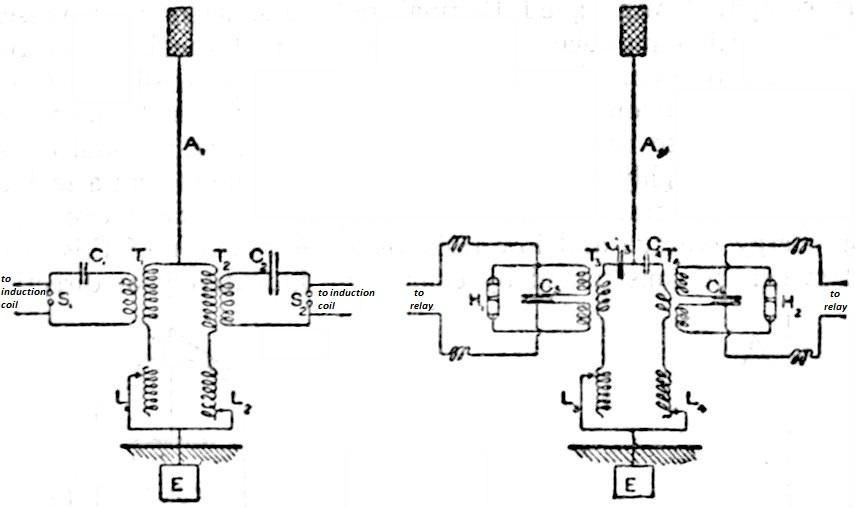 file eb1911 telegraph
