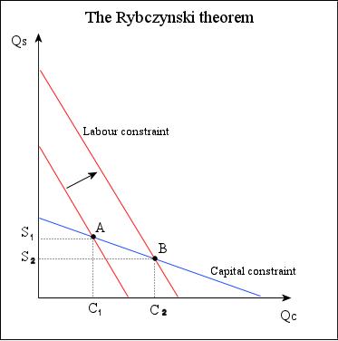 978-0-321-49304-0. rybczynski