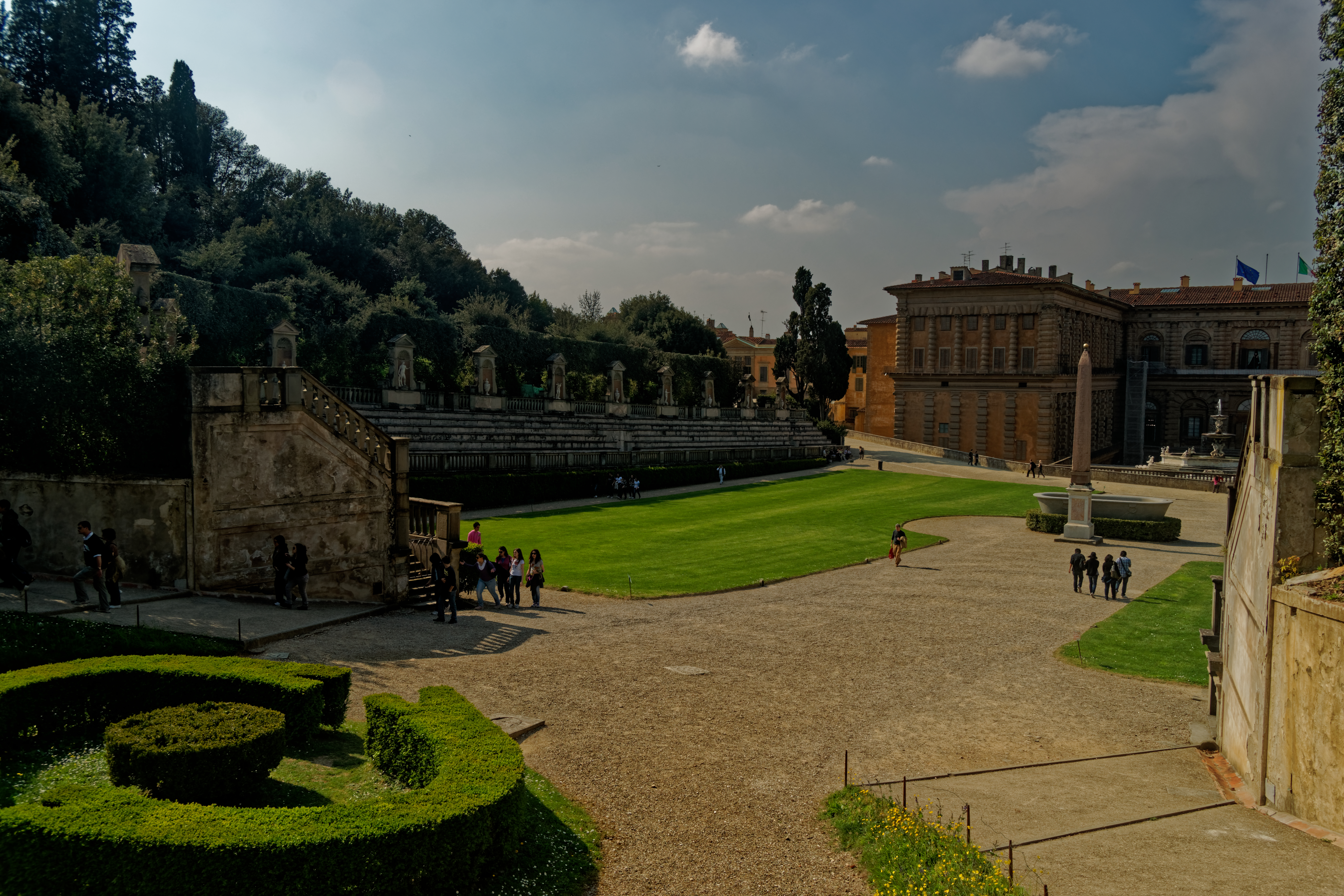File Firenze Florence Giardino Di Boboli View Nw On