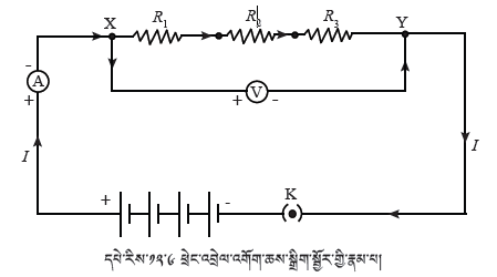 Insulator current tibetan