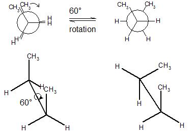 Isomerism 22