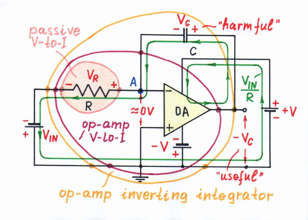 operational amplifiers example of an integrated