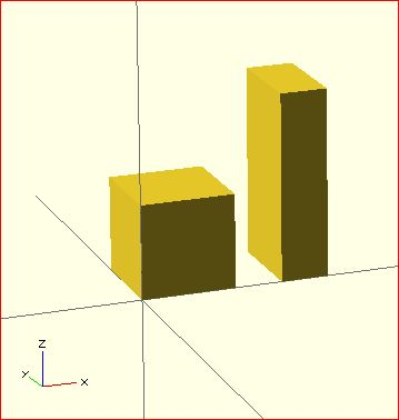 Image showing result of scale() transformation in OpenSCAD