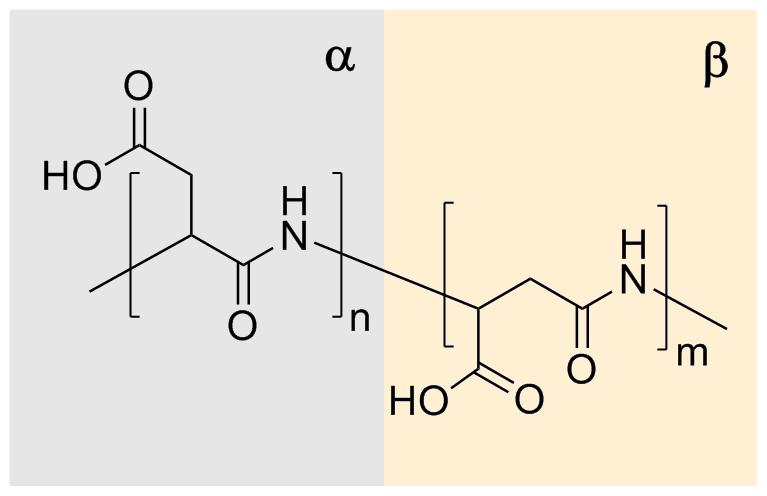 Elastomer