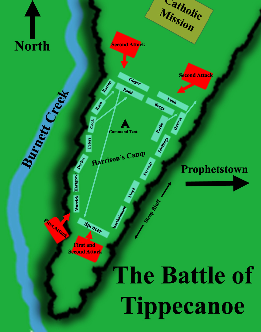 Battle of Tippecanoe