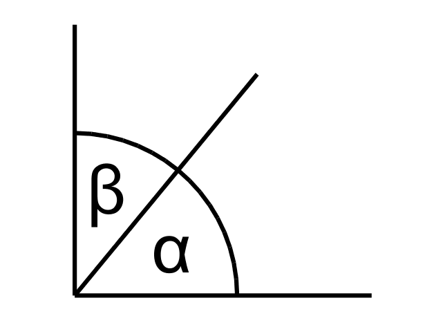 File:Complementary angles.png