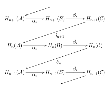 long exact sequence in homology, given by the Zig-Zag Lemma