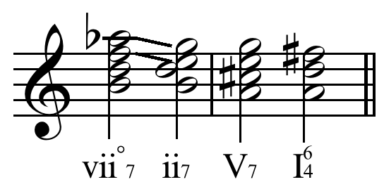 File:Diminished seventh to dominant cadence.png - Wikimedia Commons