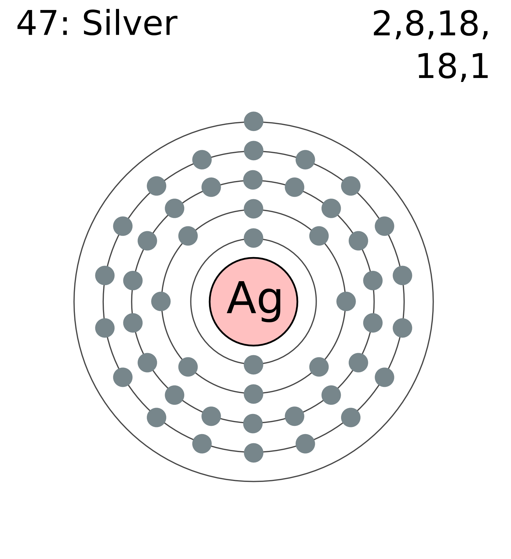 File Electron Shell 047 Silver Png Wikimedia Commons