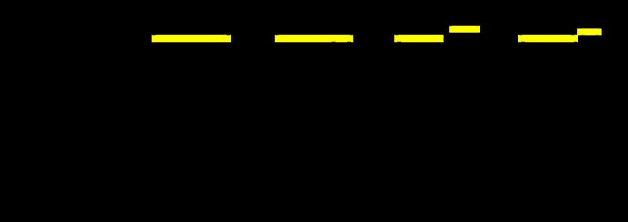 Epiphysiolyse – Wikipedia