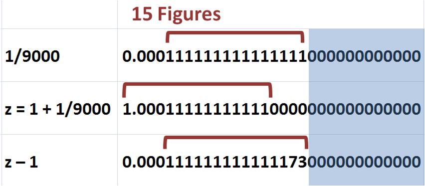 Binary options equalizer