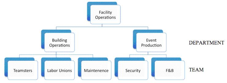 production and operation managemne case of An essay or paper on production and operations management: a case study production and operations management: a case study describing, analyzing, and developing recommendations in relation.
