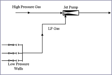 file jet pump diagram jpg wikimedia commons : jet pump diagram - findchart.co