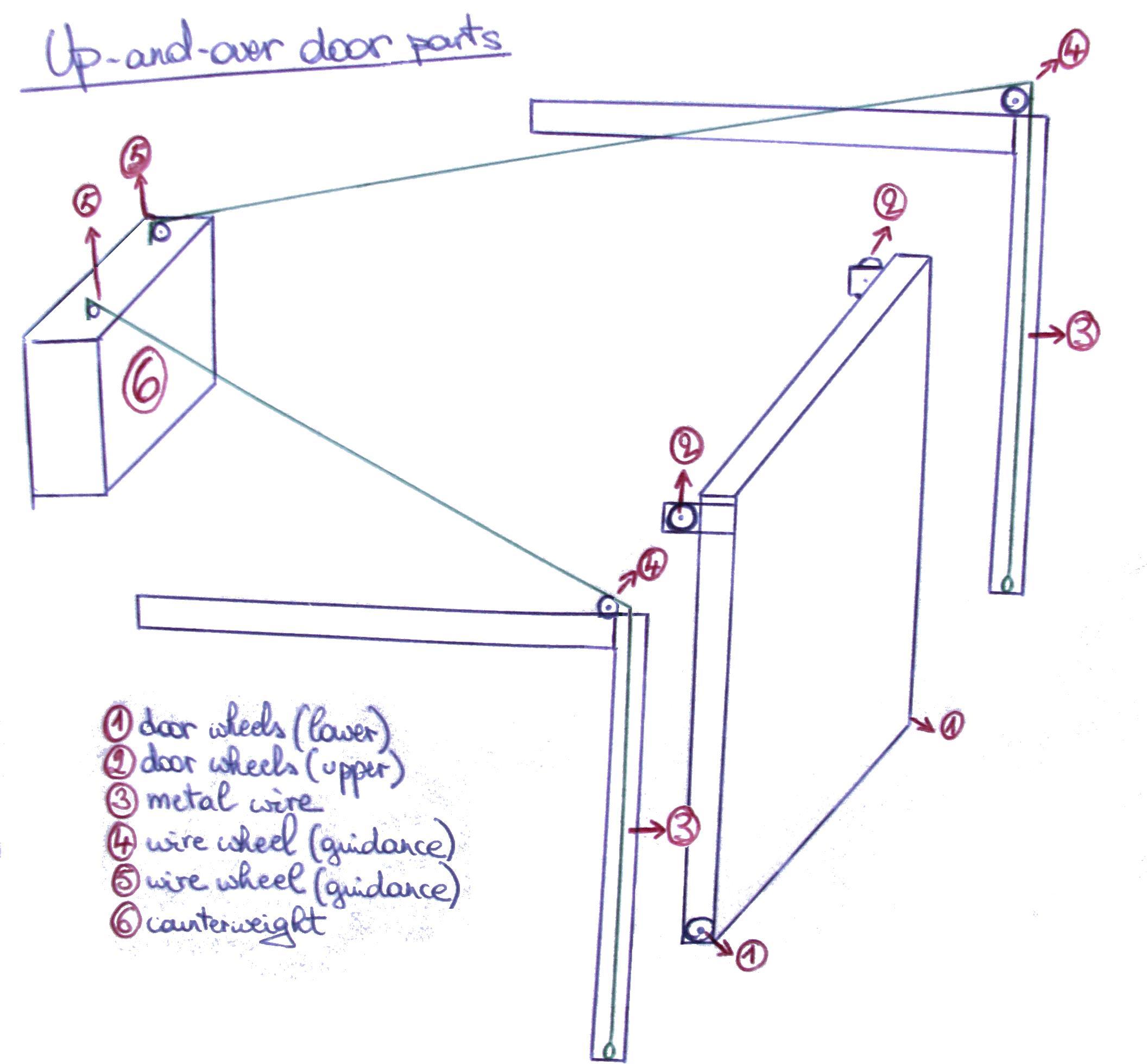 File Overhead Door Components Jpg
