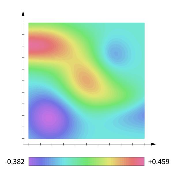 Scalar field - Wikipedia